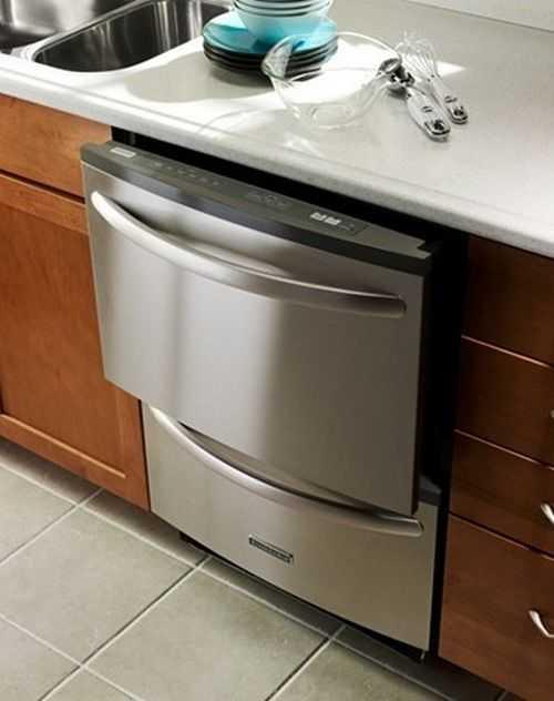 Посудомоечная машина маленькая узкая под раковину 40 см ...